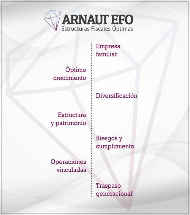 https://basilioramirez.es/wp-content/uploads/2020/11/QueEs-ArnautEFO.jpg